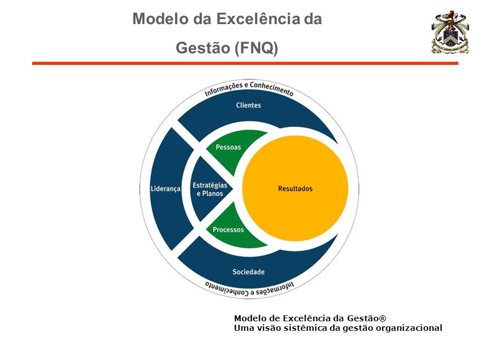 Modelo da Excelência da Gestão (FNQ) Modelo de Excelência da Gestão® Uma visão sistêmica da gestão organizacional