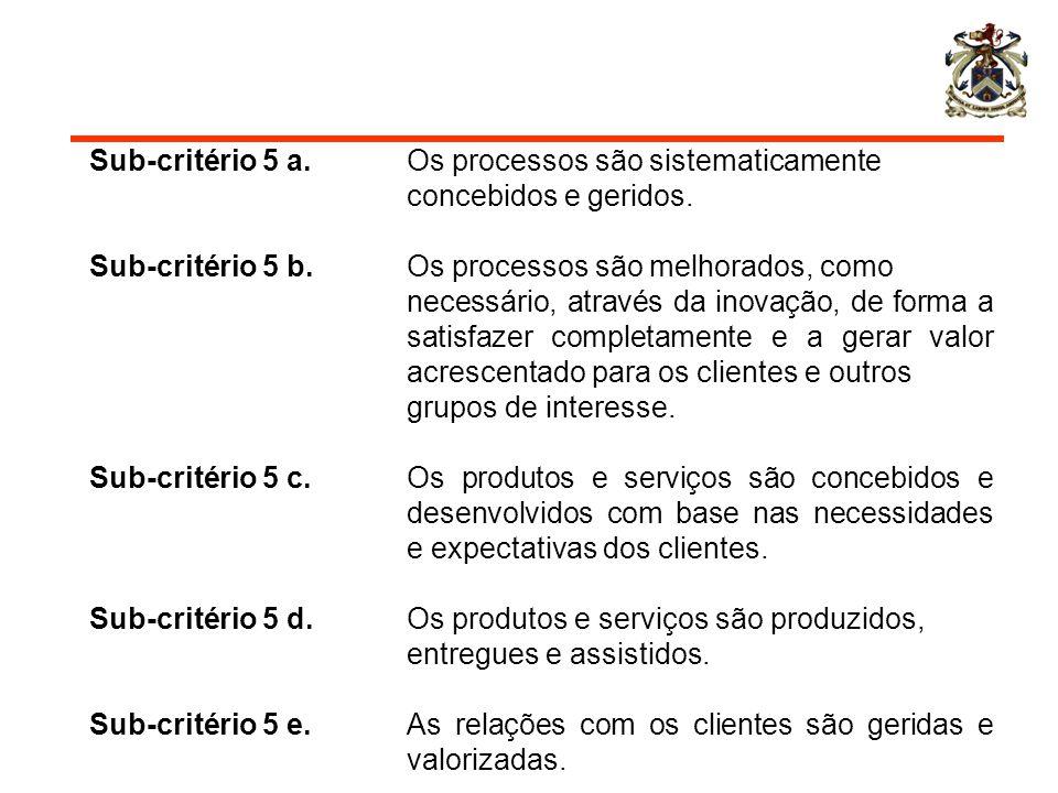Sub-critério 5 a. Os processos são sistematicamente concebidos e geridos. Sub-critério 5 b. Os processos são melhorados, como necessário, através da i