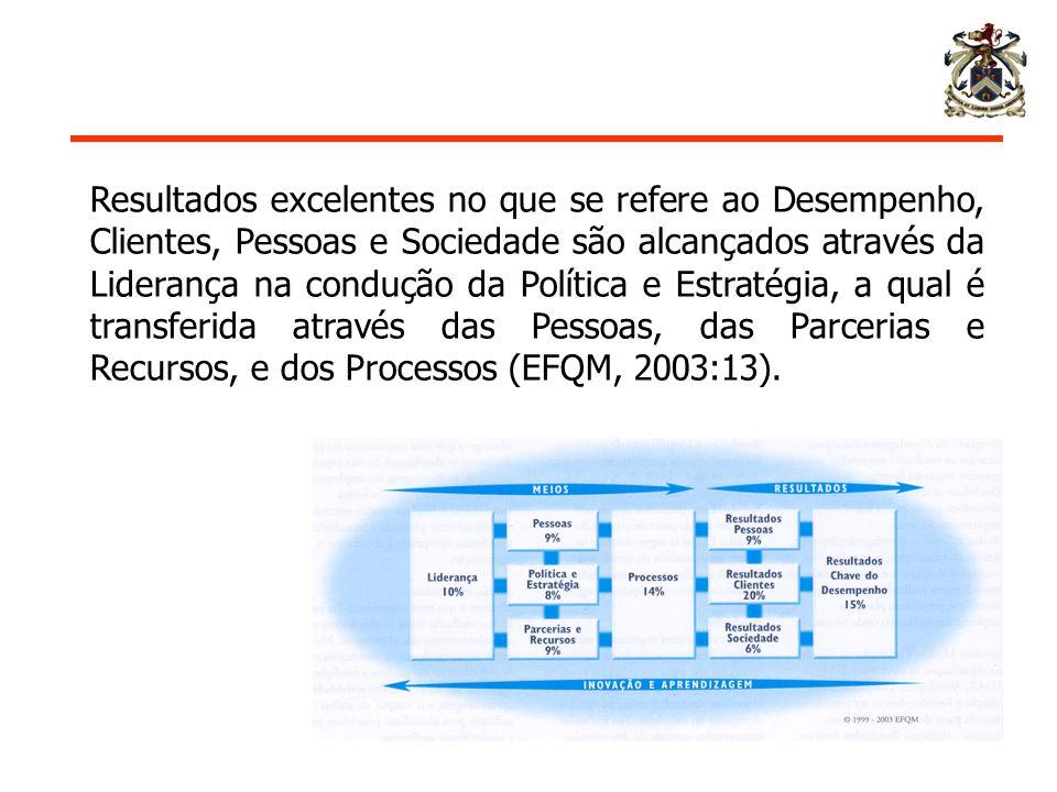 Critério 1 | Liderança 1.1Sistema de Liderança 1.2Cultura da Excelência 1.3Análise do Desempenho da Organização FNQ