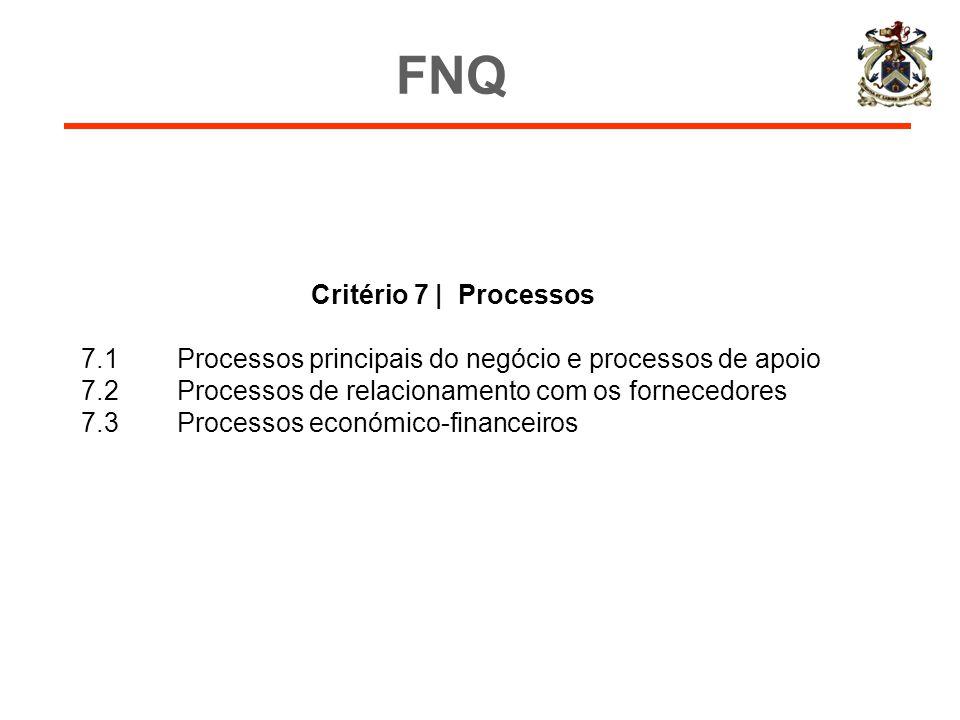Critério 7 | Processos 7.1Processos principais do negócio e processos de apoio 7.2Processos de relacionamento com os fornecedores 7.3Processos económi