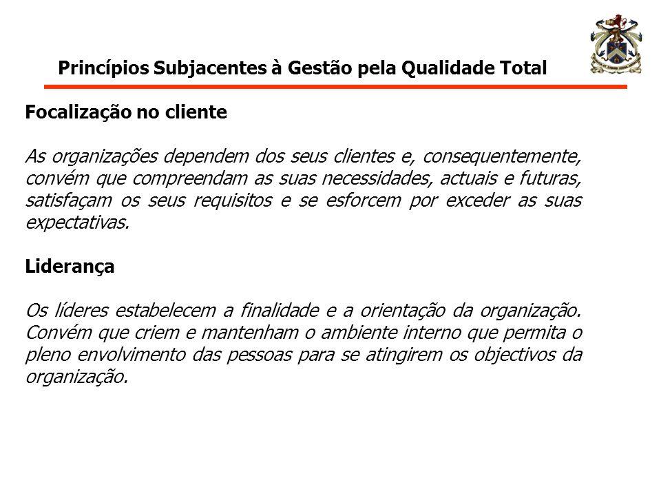 Princípios Subjacentes à Gestão pela Qualidade Total Focalização no cliente As organizações dependem dos seus clientes e, consequentemente, convém que