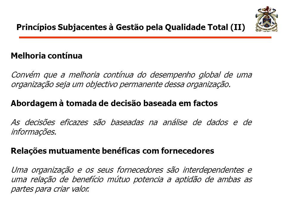 Princípios Subjacentes à Gestão pela Qualidade Total (II) Melhoria contínua Convém que a melhoria contínua do desempenho global de uma organização sej