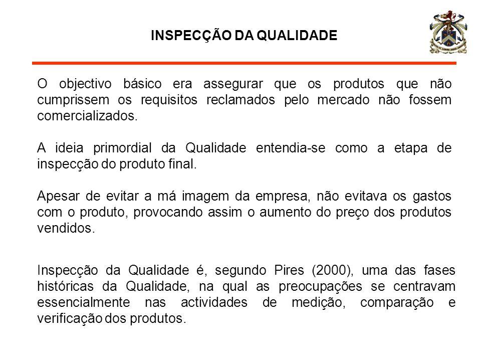 INSPECÇÃO DA QUALIDADE O objectivo básico era assegurar que os produtos que não cumprissem os requisitos reclamados pelo mercado não fossem comerciali