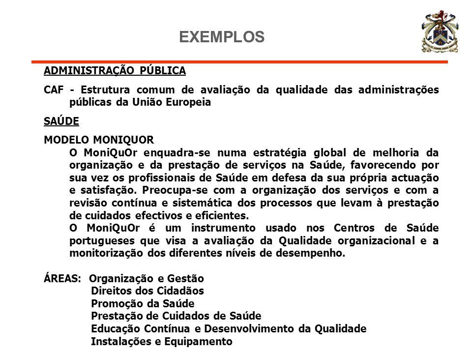 ADMINISTRAÇÃO PÚBLICA CAF - Estrutura comum de avaliação da qualidade das administrações públicas da União Europeia SAÚDE MODELO MONIQUOR O MoniQuOr e