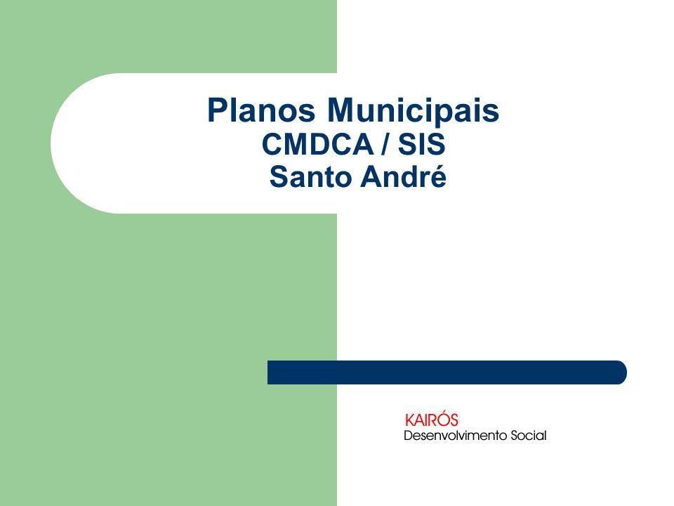 Planos Municipais CMDCA / SIS Santo André