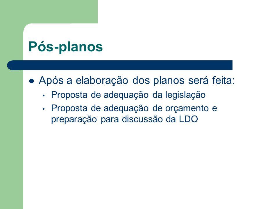 Pós-planos Após a elaboração dos planos será feita: Proposta de adequação da legislação Proposta de adequação de orçamento e preparação para discussão
