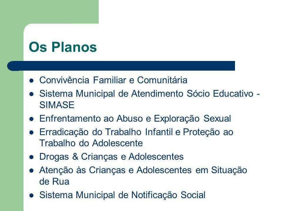 Os Planos Convivência Familiar e Comunitária Sistema Municipal de Atendimento Sócio Educativo - SIMASE Enfrentamento ao Abuso e Exploração Sexual Erra