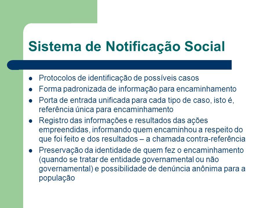 Sistema de Notificação Social Protocolos de identificação de possíveis casos Forma padronizada de informação para encaminhamento Porta de entrada unif
