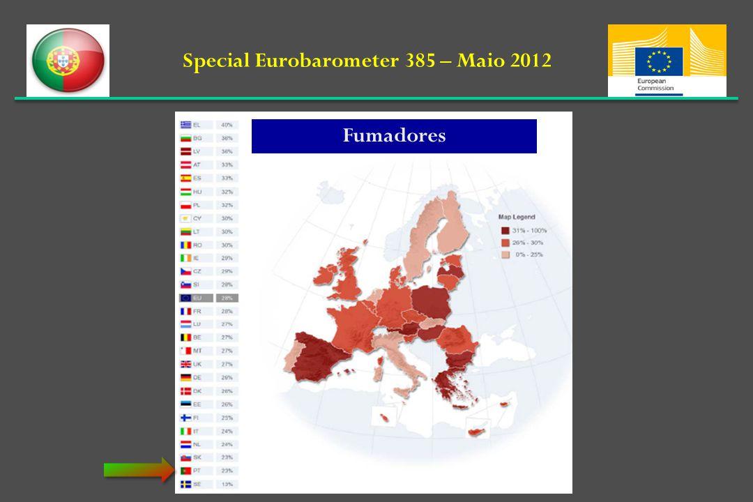Special Eurobarometer 385 – Maio 2012 Fumadores