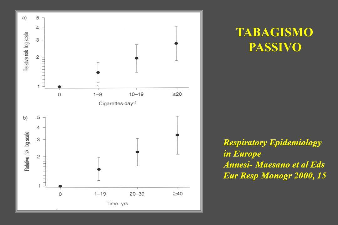 Respiratory Epidemiology in Europe Annesi- Maesano et al Eds Eur Resp Monogr 2000, 15 TABAGISMO PASSIVO