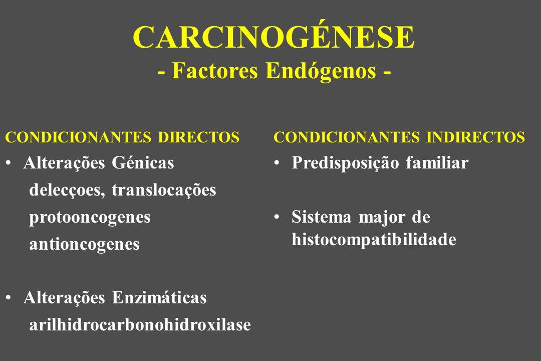CONDICIONANTES INDIRECTOS Predisposição familiar Sistema major de histocompatibilidade CARCINOGÉNESE - Factores Endógenos - CONDICIONANTES DIRECTOS Alterações Génicas delecçoes, translocações protooncogenes antioncogenes Alterações Enzimáticas arilhidrocarbonohidroxilase