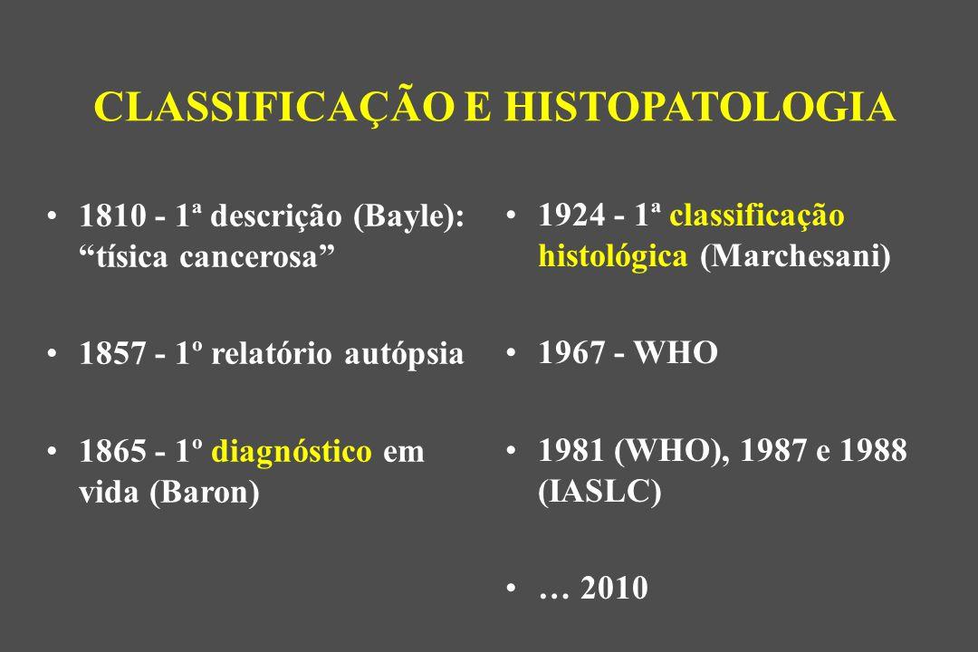 1924 - 1ª classificação histológica (Marchesani) 1967 - WHO 1981 (WHO), 1987 e 1988 (IASLC) … 2010 CLASSIFICAÇÃO E HISTOPATOLOGIA 1810 - 1ª descrição (Bayle): tísica cancerosa 1857 - 1º relatório autópsia 1865 - 1º diagnóstico em vida (Baron)