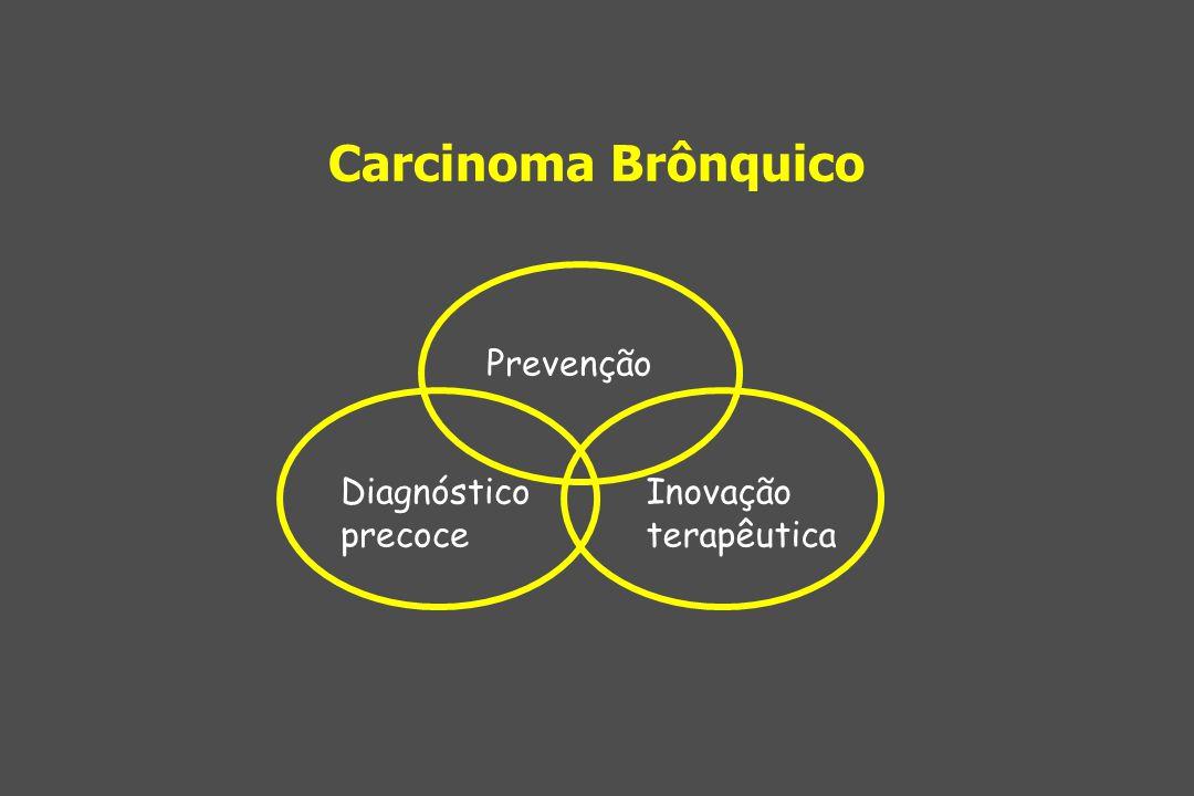 Carcinoma Brônquico Prevenção Diagnóstico precoce Inovação terapêutica