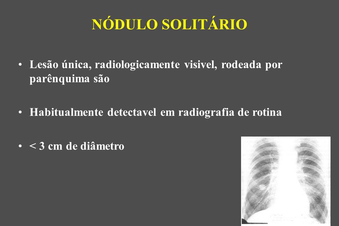 Lesão única, radiologicamente visivel, rodeada por parênquima são Habitualmente detectavel em radiografia de rotina < 3 cm de diâmetro NÓDULO SOLITÁRIO