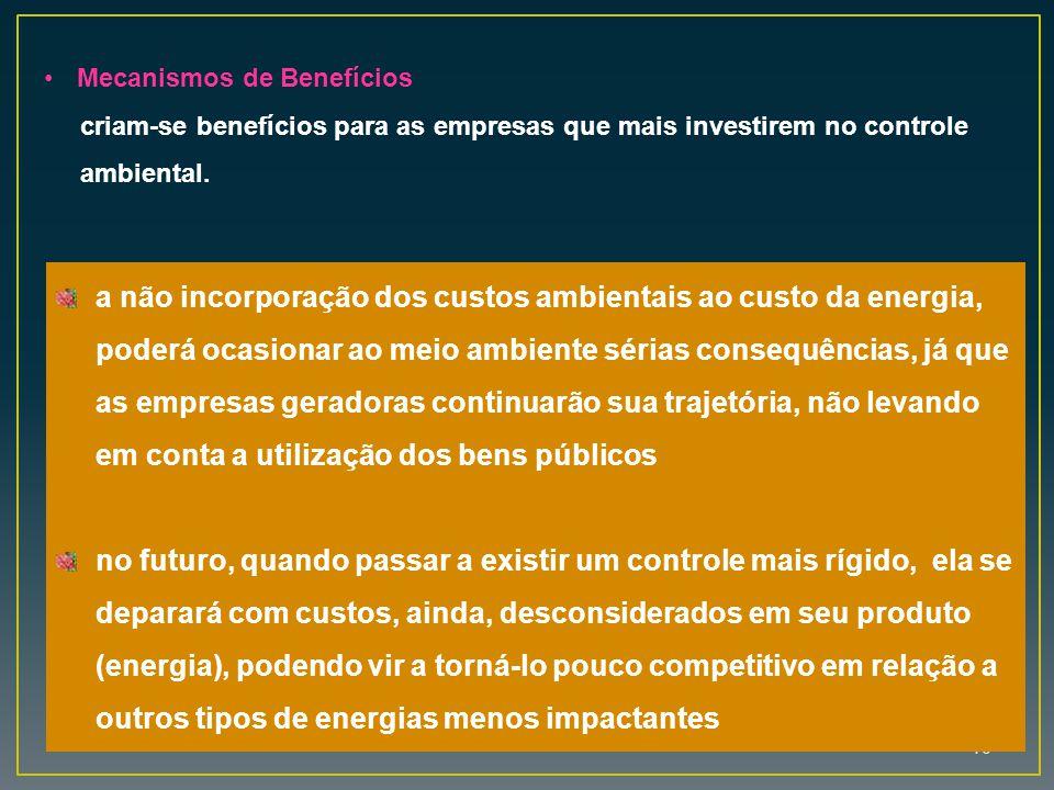 10 Mecanismos de Benefícios criam-se benefícios para as empresas que mais investirem no controle ambiental. a não incorporação dos custos ambientais a