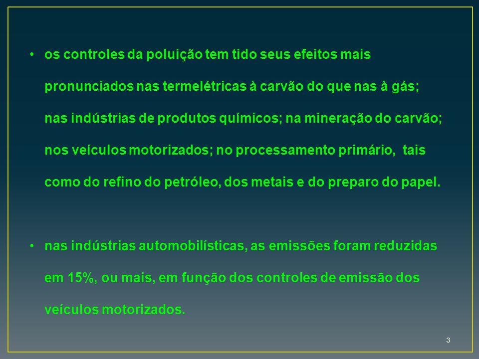 3 os controles da poluição tem tido seus efeitos mais pronunciados nas termelétricas à carvão do que nas à gás; nas indústrias de produtos químicos; n