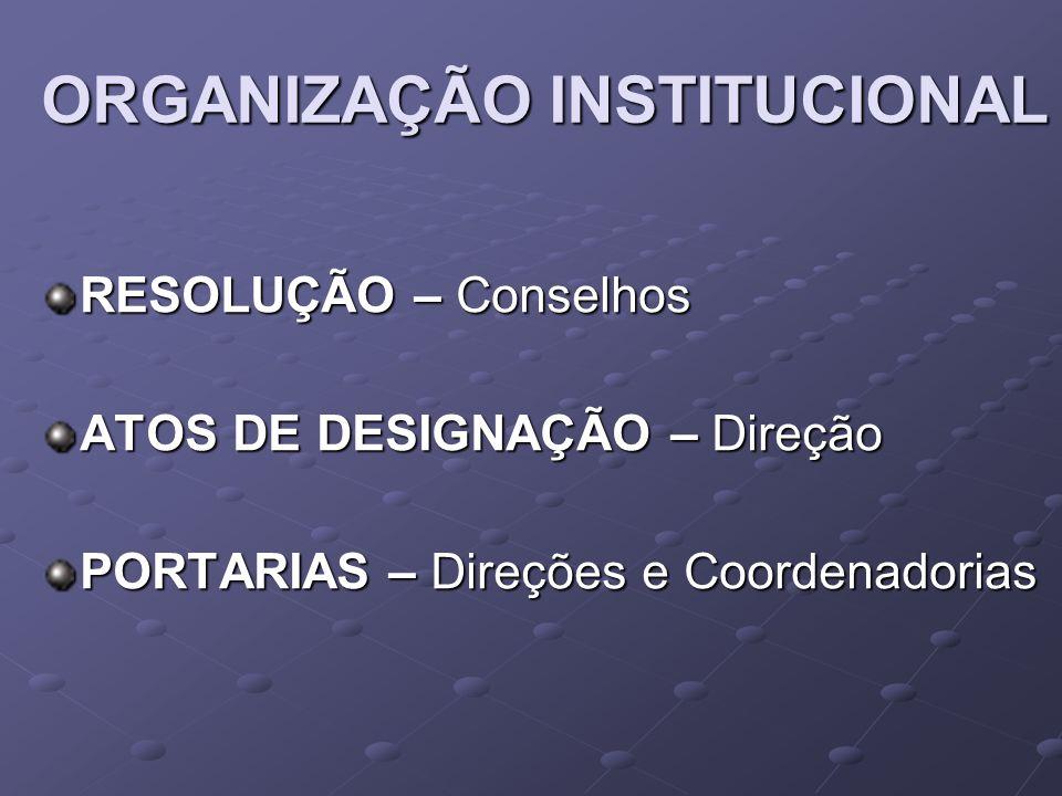 ORGANIZAÇÃO INSTITUCIONAL RESOLUÇÃO – Conselhos ATOS DE DESIGNAÇÃO – Direção PORTARIAS – Direções e Coordenadorias