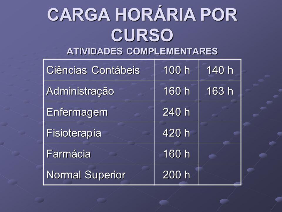 CARGA HORÁRIA POR CURSO ATIVIDADES COMPLEMENTARES Ciências Contábeis 100 h 140 h Administração 160 h 163 h Enfermagem 240 h Fisioterapia 420 h Farmácia 160 h Normal Superior 200 h