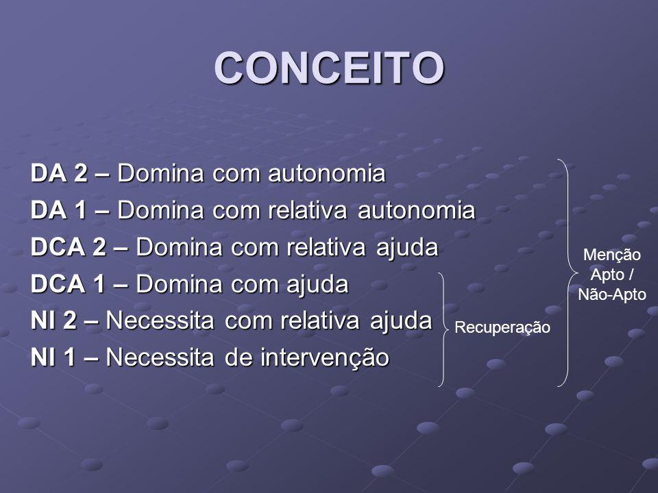 CONCEITO DA 2 – Domina com autonomia DA 1 – Domina com relativa autonomia DCA 2 – Domina com relativa ajuda DCA 1 – Domina com ajuda NI 2 – Necessita