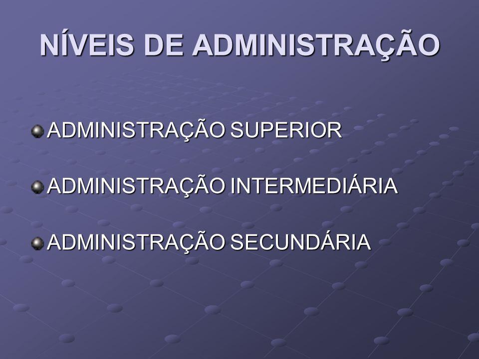 NÍVEIS DE ADMINISTRAÇÃO ADMINISTRAÇÃO SUPERIOR ADMINISTRAÇÃO INTERMEDIÁRIA ADMINISTRAÇÃO SECUNDÁRIA