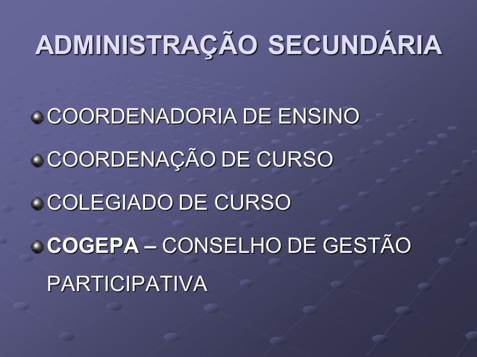 ADMINISTRAÇÃO SECUNDÁRIA COORDENADORIA DE ENSINO COORDENAÇÃO DE CURSO COLEGIADO DE CURSO COGEPA – CONSELHO DE GESTÃO PARTICIPATIVA