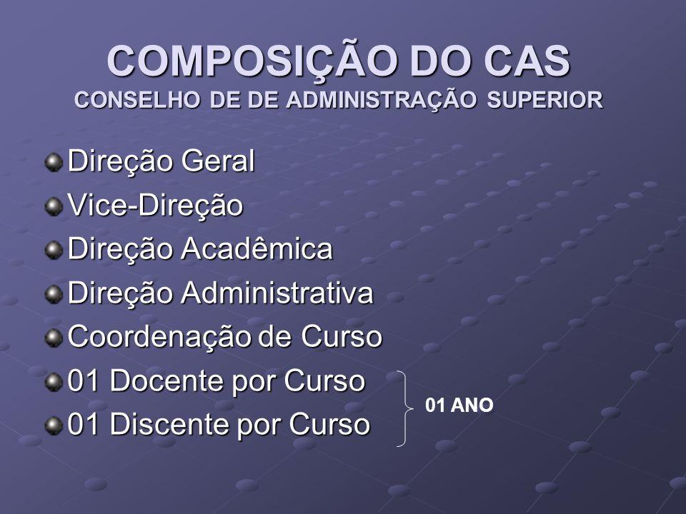 COMPOSIÇÃO DO CAS CONSELHO DE DE ADMINISTRAÇÃO SUPERIOR Direção Geral Vice-Direção Direção Acadêmica Direção Administrativa Coordenação de Curso 01 Do