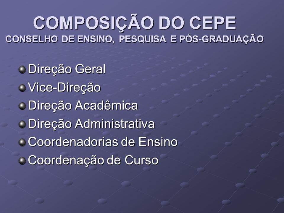 COMPOSIÇÃO DO CEPE CONSELHO DE ENSINO, PESQUISA E PÓS-GRADUAÇÃO Direção Geral Vice-Direção Direção Acadêmica Direção Administrativa Coordenadorias de