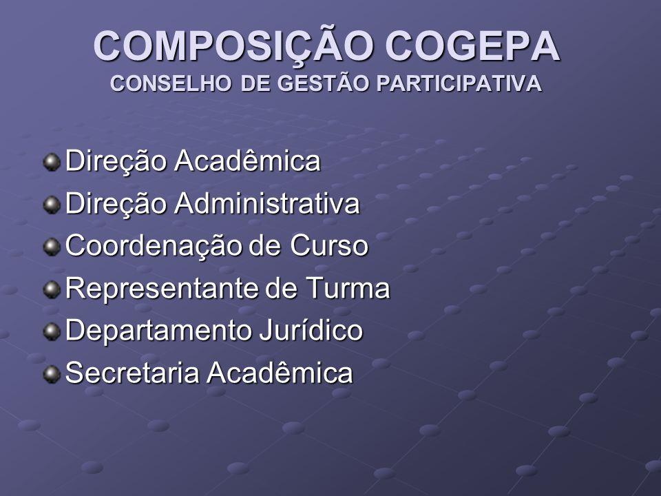 COMPOSIÇÃO COGEPA CONSELHO DE GESTÃO PARTICIPATIVA Direção Acadêmica Direção Administrativa Coordenação de Curso Representante de Turma Departamento Jurídico Secretaria Acadêmica
