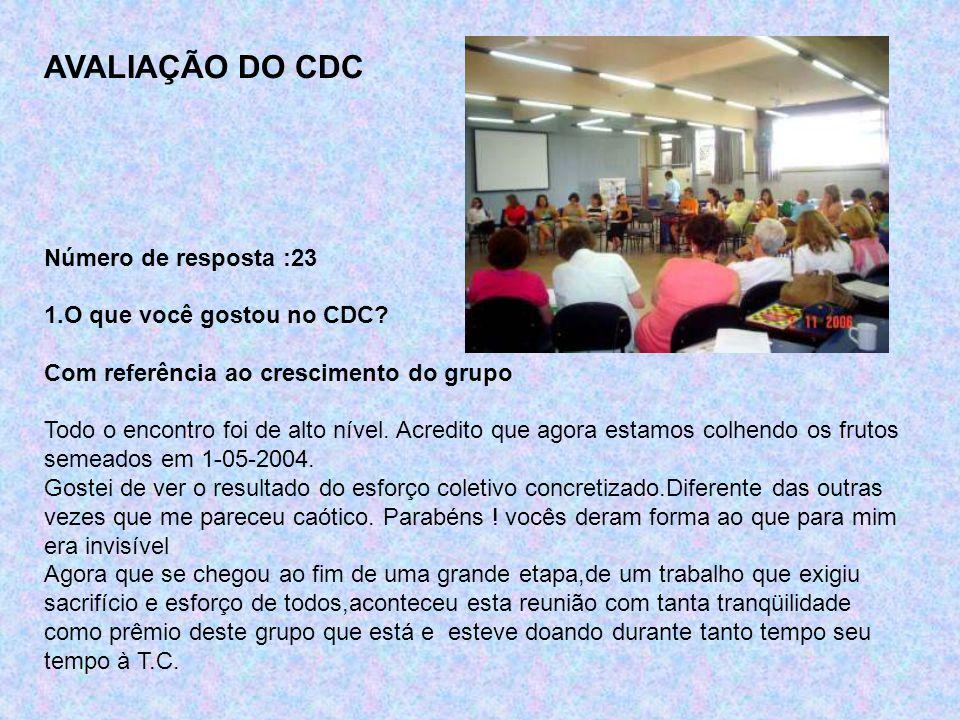 AVALIAÇÃO DO CDC Número de resposta :23 1.O que você gostou no CDC? Com referência ao crescimento do grupo Todo o encontro foi de alto nível. Acredito