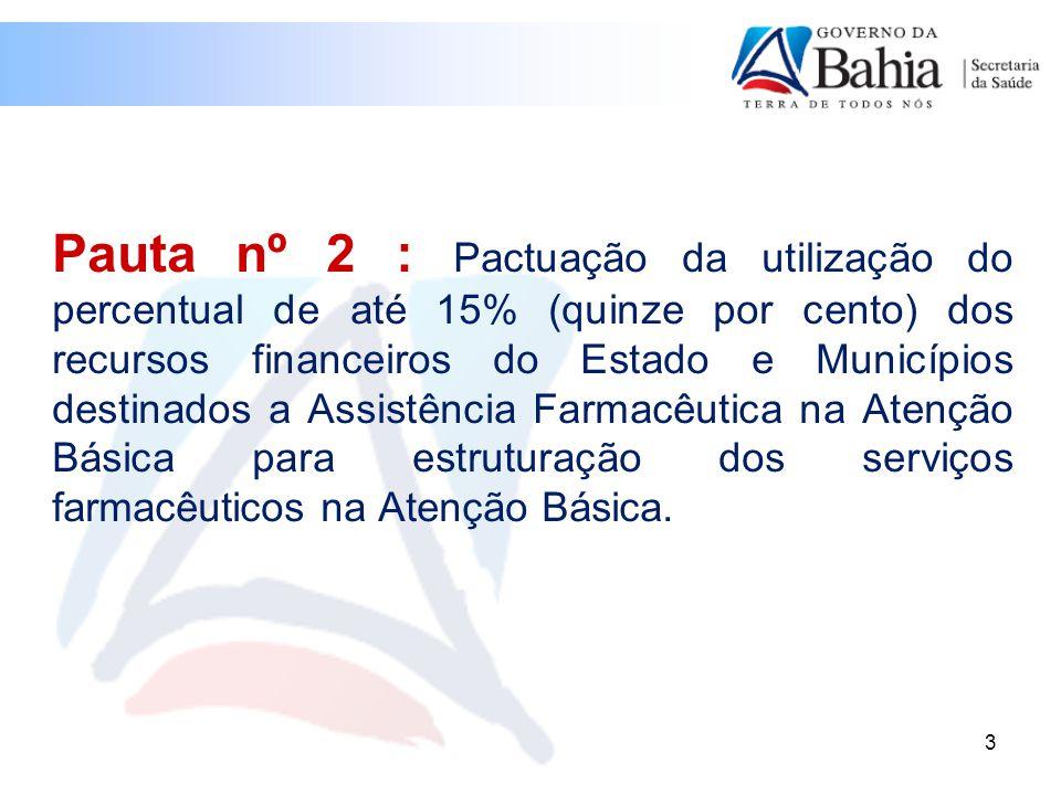 3 Pauta nº 2 : Pactuação da utilização do percentual de até 15% (quinze por cento) dos recursos financeiros do Estado e Municípios destinados a Assistência Farmacêutica na Atenção Básica para estruturação dos serviços farmacêuticos na Atenção Básica.