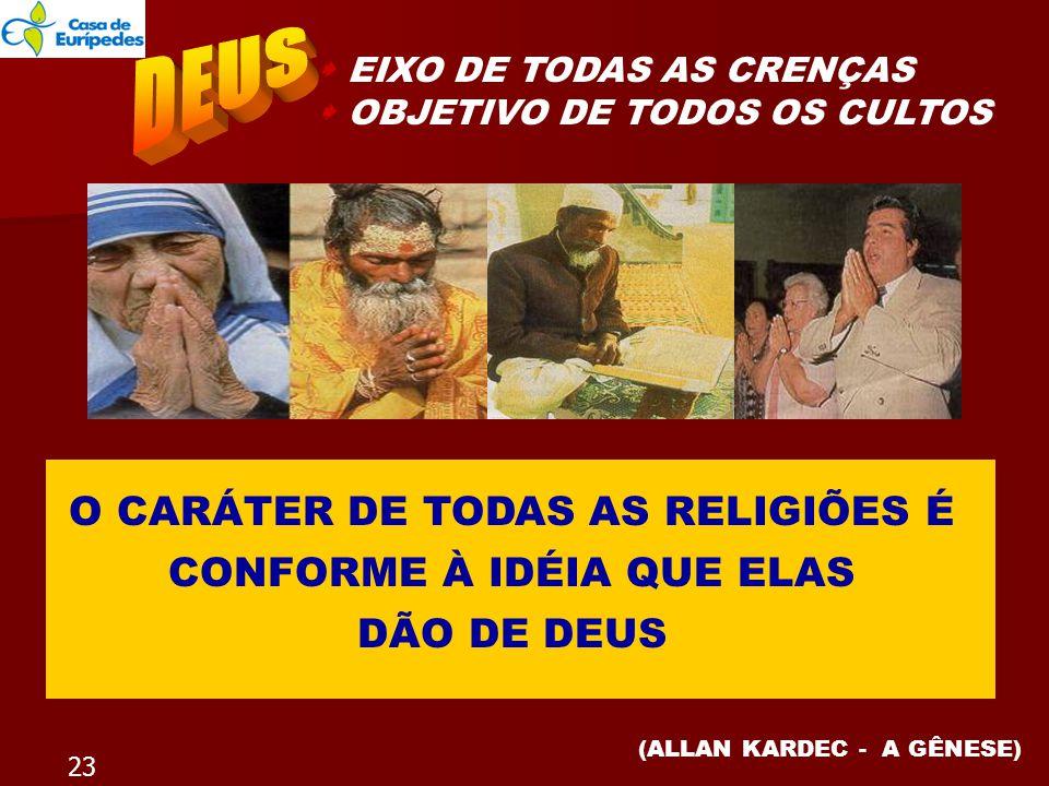  EIXO DE TODAS AS CRENÇAS  OBJETIVO DE TODOS OS CULTOS (ALLAN KARDEC - A GÊNESE) O CARÁTER DE TODAS AS RELIGIÕES É CONFORME À IDÉIA QUE ELAS DÃO DE DEUS 23