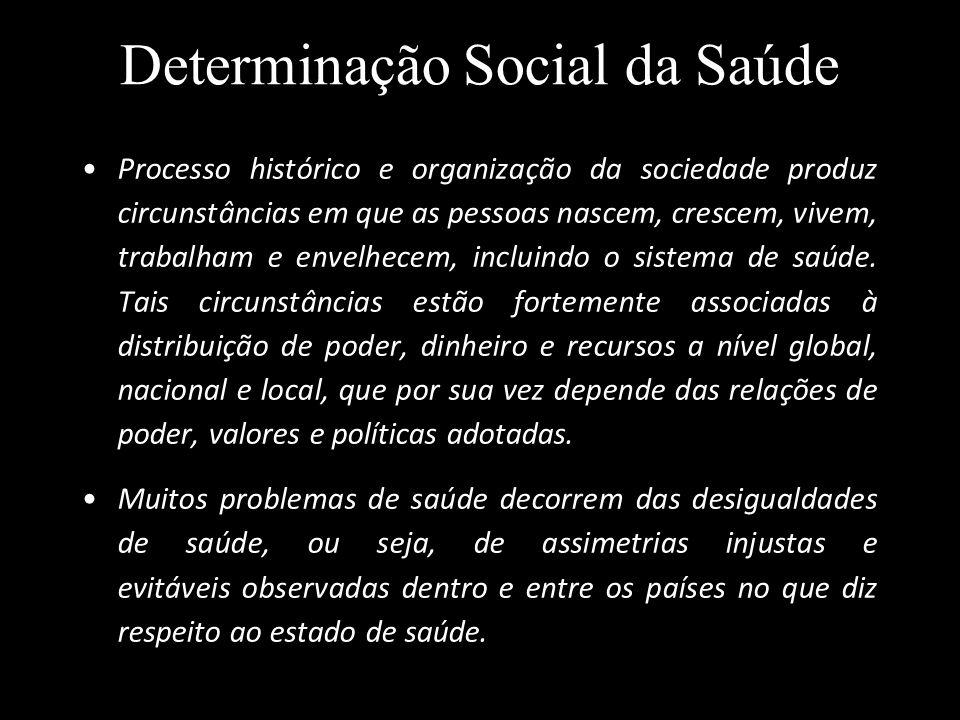 Determinação Social da Saúde Processo histórico e organização da sociedade produz circunstâncias em que as pessoas nascem, crescem, vivem, trabalham e