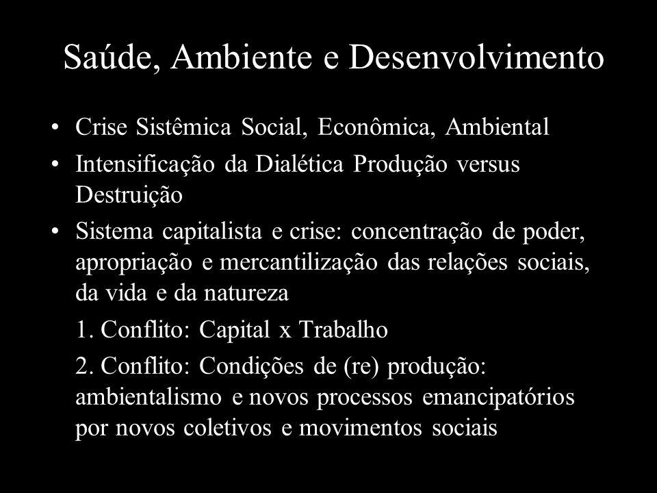 Saúde, Ambiente e Desenvolvimento Crise Sistêmica Social, Econômica, Ambiental Intensificação da Dialética Produção versus Destruição Sistema capitali