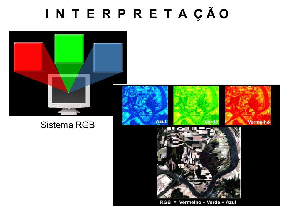 Sistema RGB