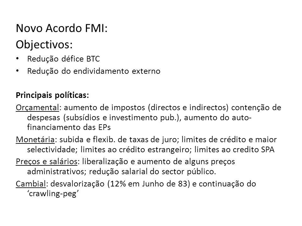 Novo Acordo FMI: Objectivos: Redução défice BTC Redução do endividamento externo Principais políticas: Orçamental: aumento de impostos (directos e indirectos) contenção de despesas (subsídios e investimento pub.), aumento do auto- financiamento das EPs Monetária: subida e flexib.
