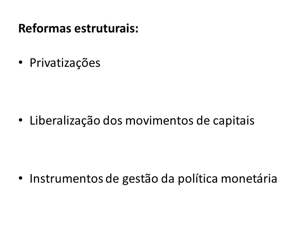 Reformas estruturais: Privatizações Liberalização dos movimentos de capitais Instrumentos de gestão da política monetária