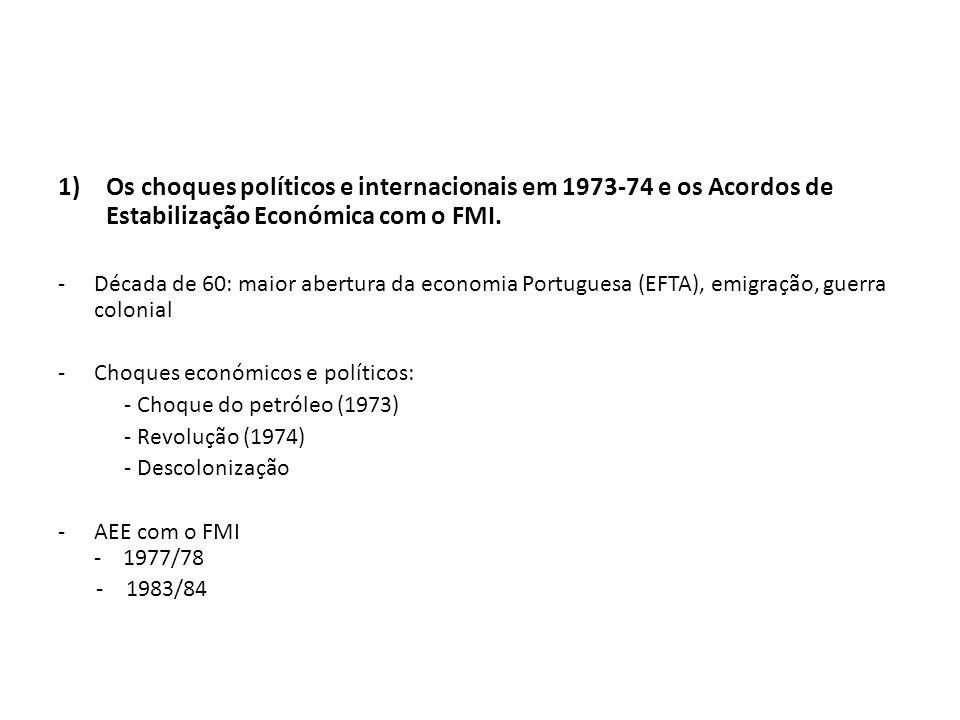 1)Os choques políticos e internacionais em 1973-74 e os Acordos de Estabilização Económica com o FMI.