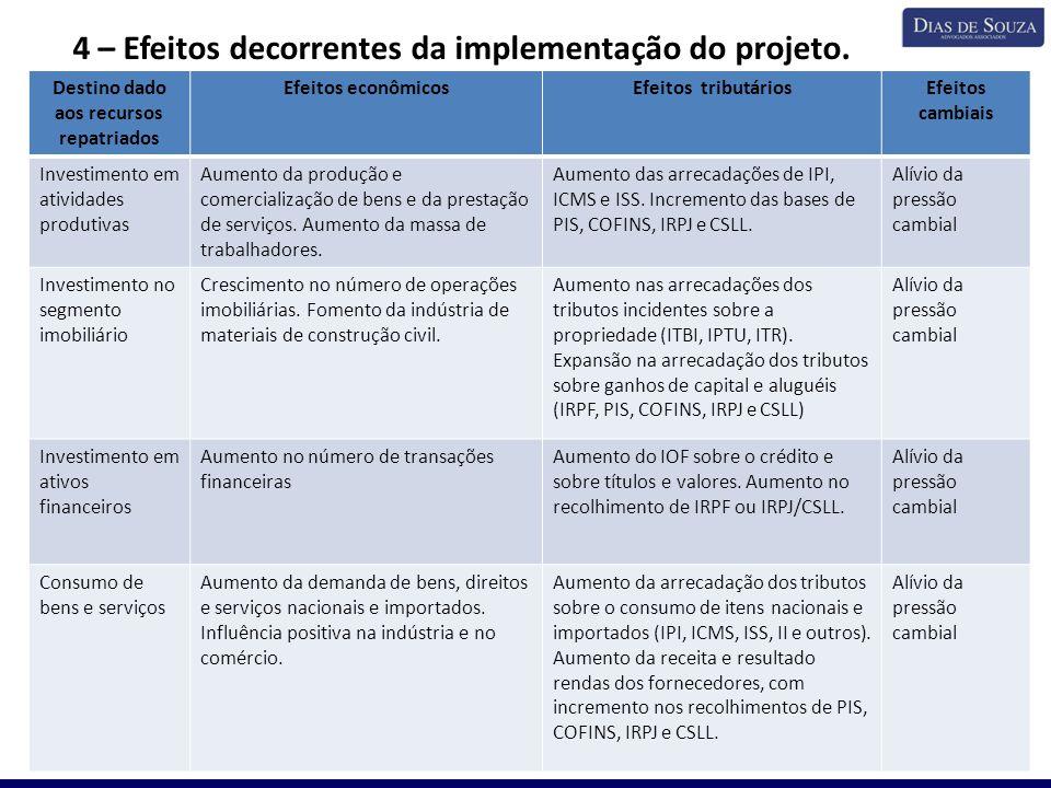 4 – Efeitos decorrentes da implementação do projeto. Destino dado aos recursos repatriados Efeitos econômicosEfeitos tributários Efeitos cambiais Inve