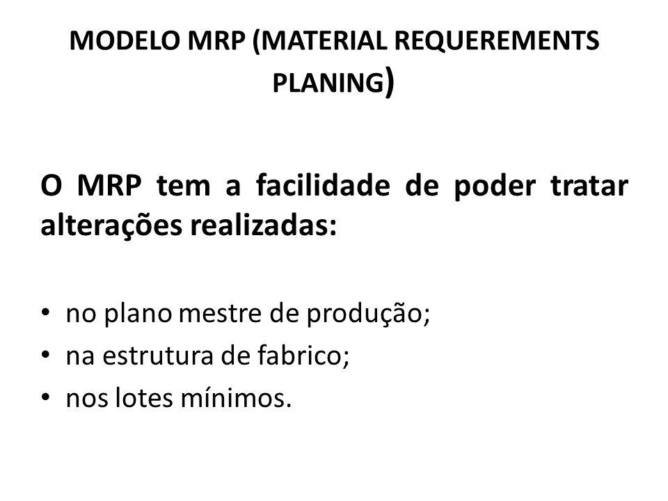 MODELO MRP (MATERIAL REQUEREMENTS PLANING ) O MRP tem a facilidade de poder tratar alterações realizadas: no plano mestre de produção; na estrutura de