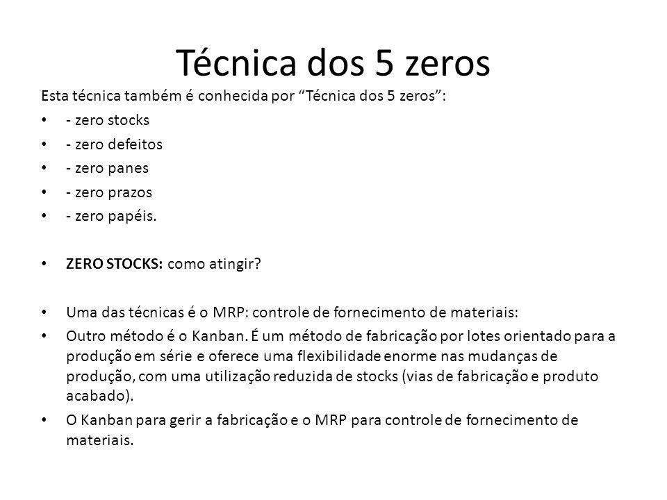"""Técnica dos 5 zeros Esta técnica também é conhecida por """"Técnica dos 5 zeros"""": - zero stocks - zero defeitos - zero panes - zero prazos - zero papéis."""