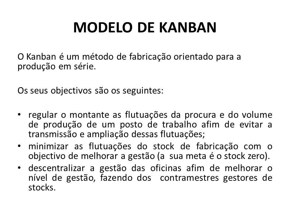 MODELO DE KANBAN O Kanban é um método de fabricação orientado para a produção em série. Os seus objectivos são os seguintes: regular o montante as flu