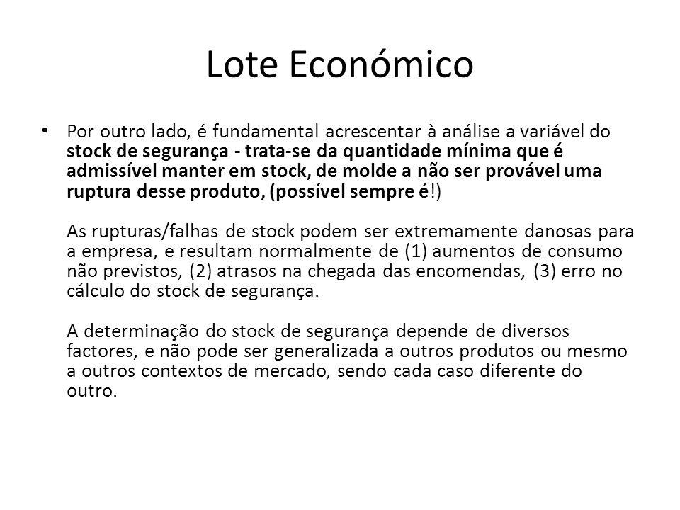 Lote Económico Por outro lado, é fundamental acrescentar à análise a variável do stock de segurança - trata-se da quantidade mínima que é admissível m