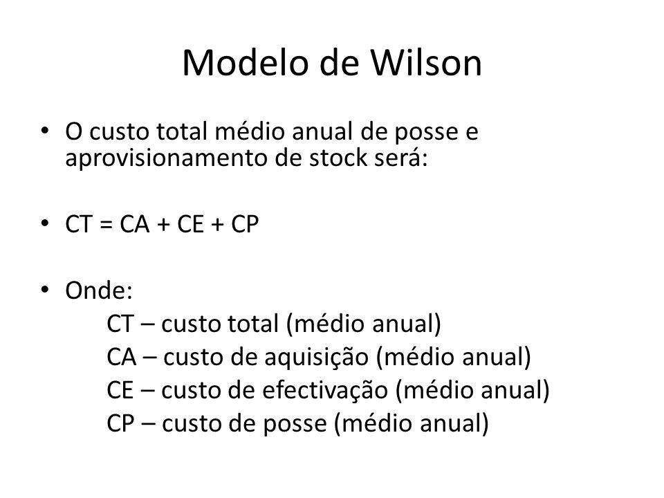 Modelo de Wilson O custo total médio anual de posse e aprovisionamento de stock será: CT = CA + CE + CP Onde: CT – custo total (médio anual) CA – cust