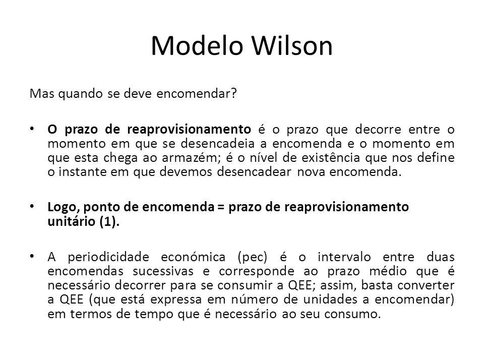 Modelo Wilson Mas quando se deve encomendar? O prazo de reaprovisionamento é o prazo que decorre entre o momento em que se desencadeia a encomenda e o