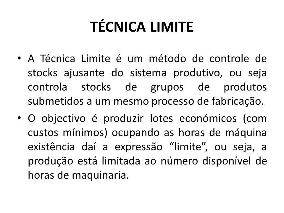 TÉCNICA LIMITE A Técnica Limite é um método de controle de stocks ajusante do sistema produtivo, ou seja controla stocks de grupos de produtos submeti
