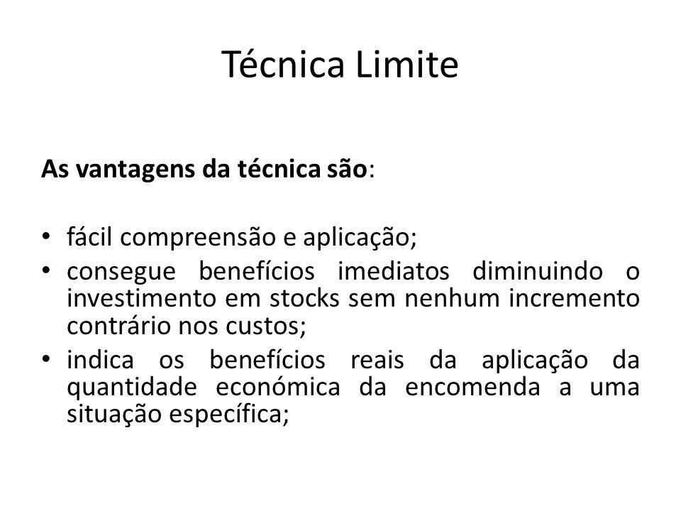 Técnica Limite As vantagens da técnica são: fácil compreensão e aplicação; consegue benefícios imediatos diminuindo o investimento em stocks sem nenhu