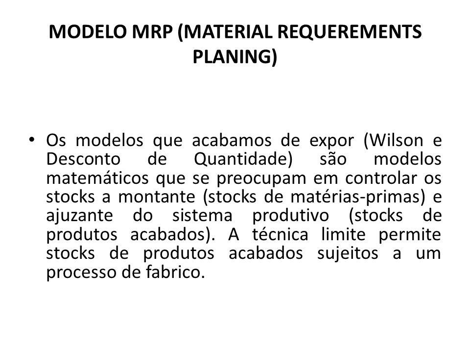 MODELO MRP (MATERIAL REQUEREMENTS PLANING) Os modelos que acabamos de expor (Wilson e Desconto de Quantidade) são modelos matemáticos que se preocupam