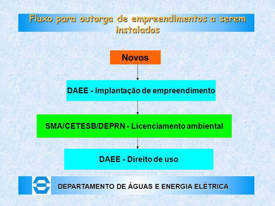 DEPARTAMENTO DE ÁGUAS E ENERGIA ELÉTRICA Fluxo para outorga de empreendimentos a serem instalados Novos DAEE - Implantação de empreendimento SMA/CETES