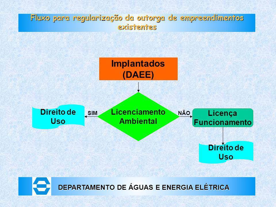 DEPARTAMENTO DE ÁGUAS E ENERGIA ELÉTRICA Fluxo para regularização da outorga de empreendimentos existentes Implantados (DAEE) Licenciamento Ambiental