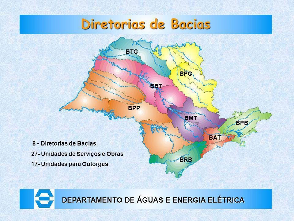 DEPARTAMENTO DE ÁGUAS E ENERGIA ELÉTRICA 8 - Diretorias de Bacias 27- Unidades de Serviços e Obras 17- Unidades para Outorgas Diretorias de Bacias BPP